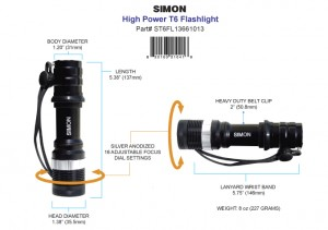 Top Flashlight for Secondary Police Light